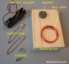 Magnet Motor A Very Simple Dc Motor